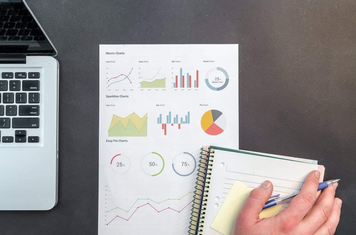 The Five-Step Marketing Research Approach and How to Use It