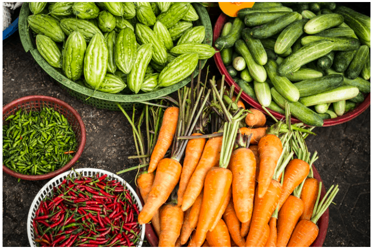 Which of the following foods doesn't support bacteria growth?